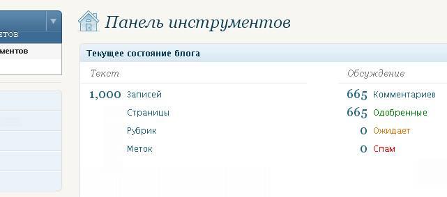 В блоге yangl.ru 1000 записей!