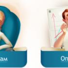 Внешняя оптимизация сайта, повышение его авторитетности и популярности