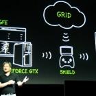 Мнение главы Sony по поводу выхода консоли Nvidia