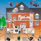 Циркуляционные насосы: без них отопление не эффективно